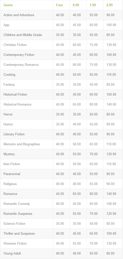 ereader-pricing-table-heading