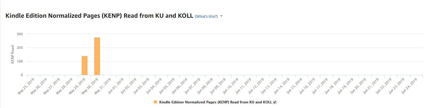 page reads ku and koll