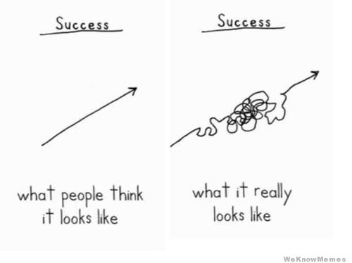 success-what-people-think-it-looks-like