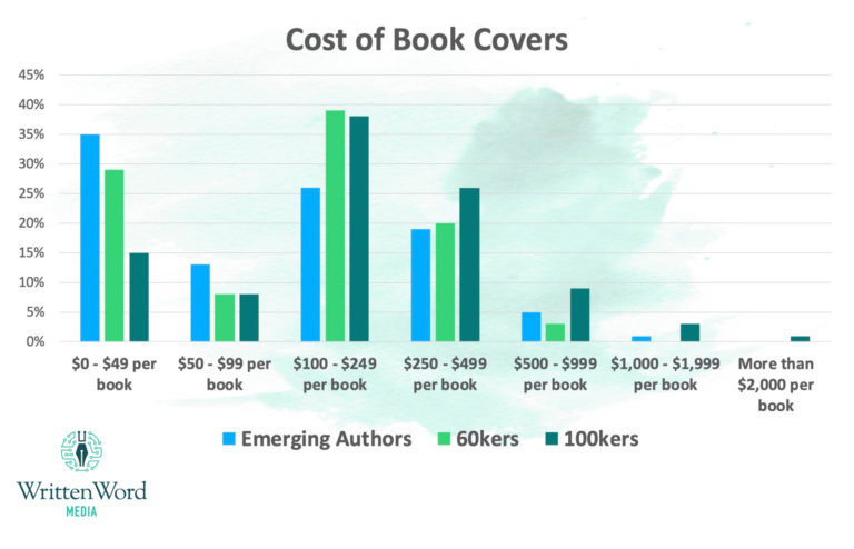 Cost-of-Covers-2
