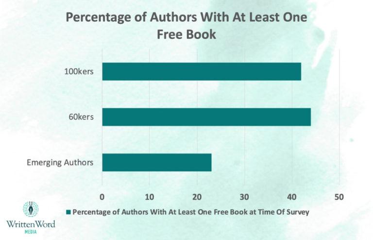 free-book-1-768x494